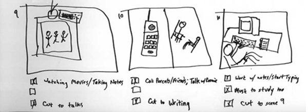 Figure 4: Johnson's Process Drawing (Prior & Shipka)